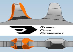 Shimano - Dynamic Chain Engagement